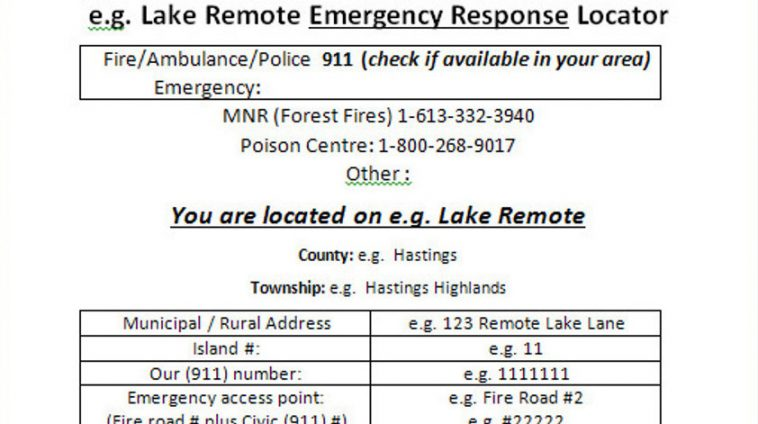 Emergency Response Sheet
