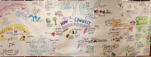 Great Lakes Meeting visual notetaking crop July 2014