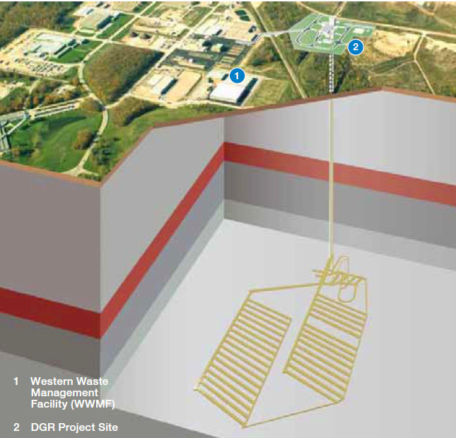OPG DGR proposal image