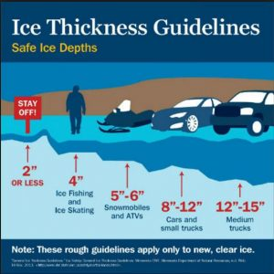 image: ice thickness guide