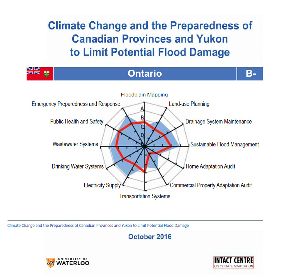 Climate Change preparedness Ontario flood planning UW 2016